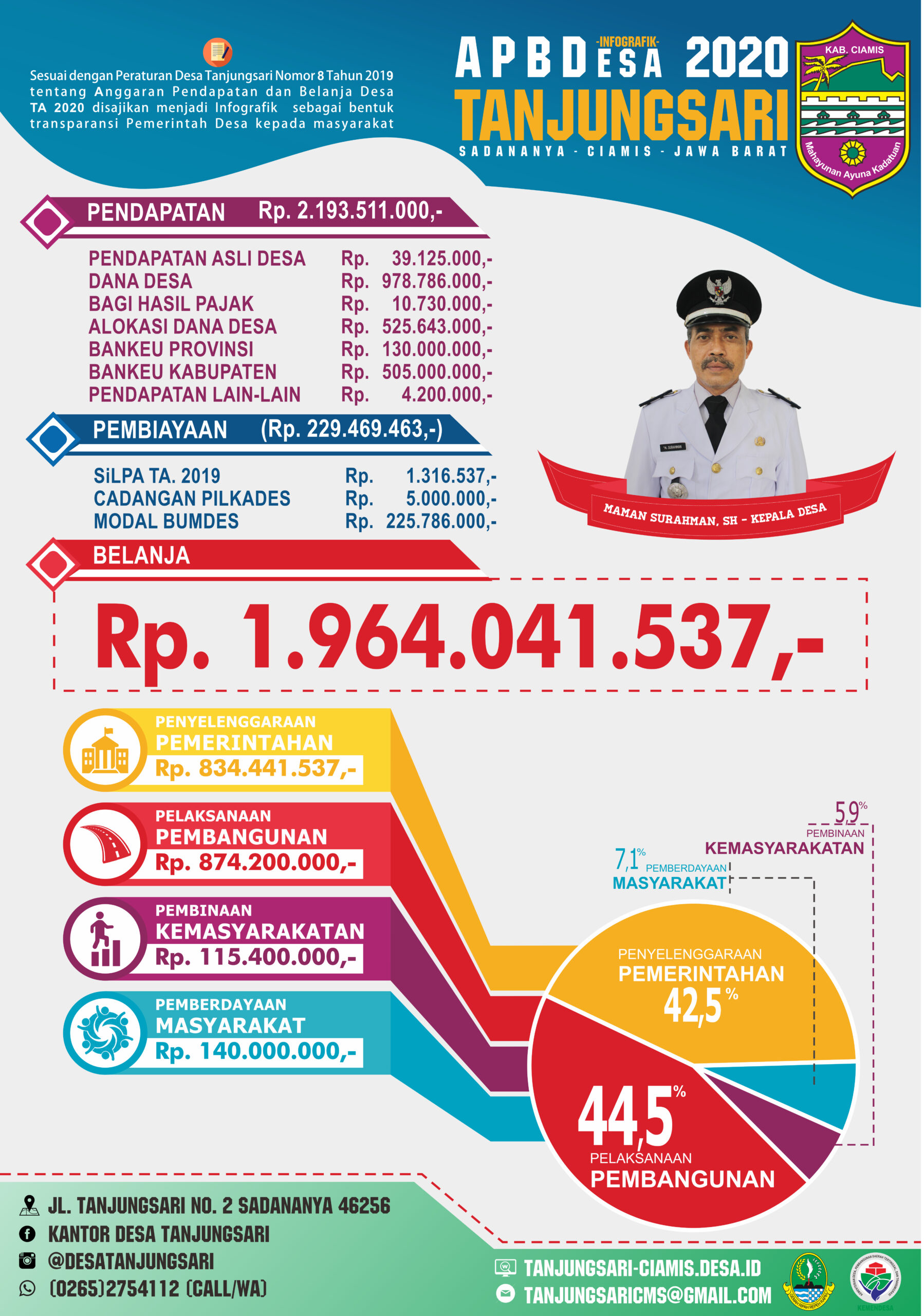 Infografis APBDesa 2020